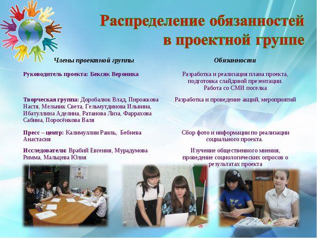 * Члены проектной группыОбязанности Руководитель проекта: Бексяк ВероникаР...