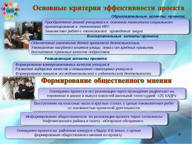 Образовательные аспекты проекта: Воспитательные аспекты проекта: Развивающие...