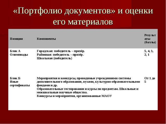 «Портфолио документов» и оценки его материалов