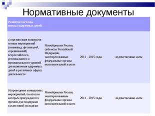Нормативные документы Развитие системы поиска одаренных детей:    а)