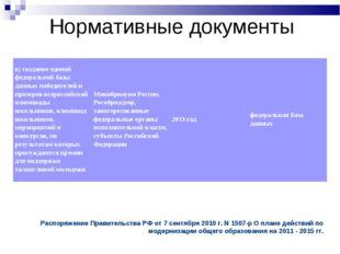 Нормативные документы Распоряжение Правительства РФ от 7 сентября 2010г. N1