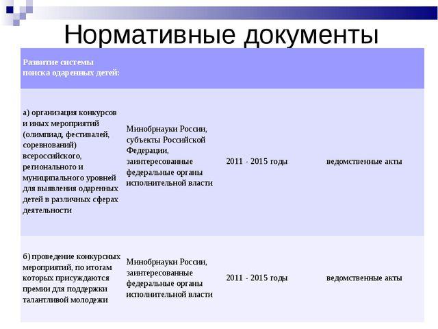 Нормативные документы Развитие системы поиска одаренных детей:    а)...