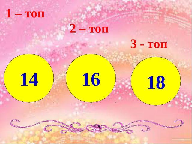 1 – топ 2 – топ 3 - топ 14 16 18