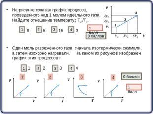 На рисунке показан график процесса, проведенного над 1 молем идеального газа.