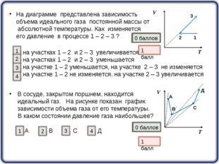 На диаграмме представлена зависимость объема идеального газа постоянной массы