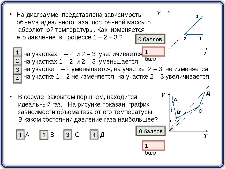 На диаграмме представлена зависимость объема идеального газа постоянной массы...