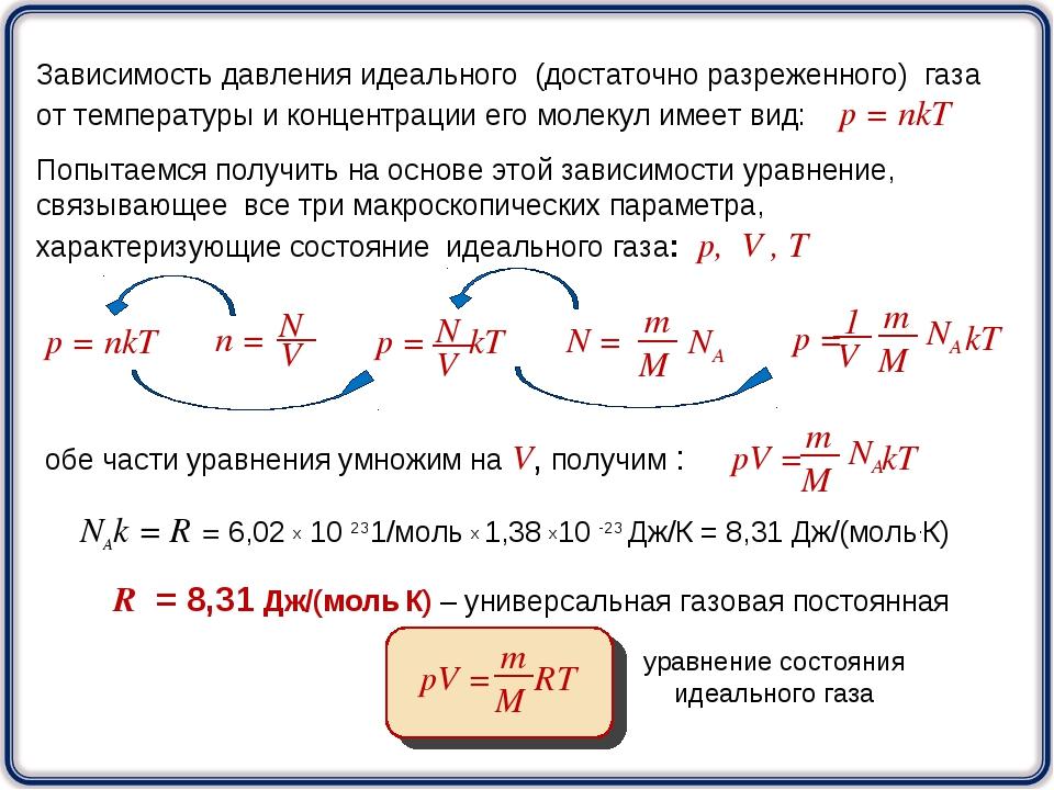 Зависимость давления идеального (достаточно разреженного) газа от температуры...
