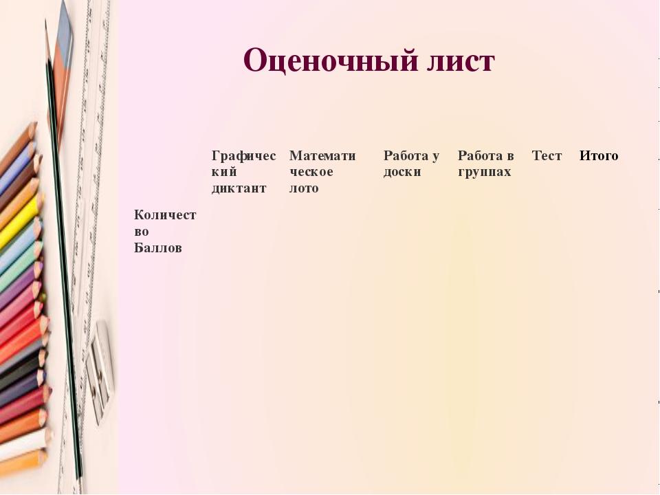 Оценочный лист Графический диктант Математи ческое лото Работа у доски Работа...