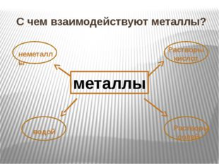 С чем взаимодействуют металлы? металлы неметаллы Растворы кислот водой Раство