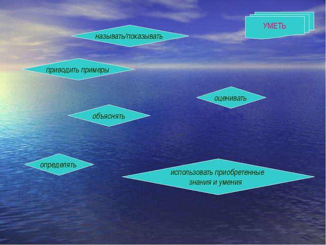 УМЕТЬ называть/показывать приводить примеры объяснять определять использовать...