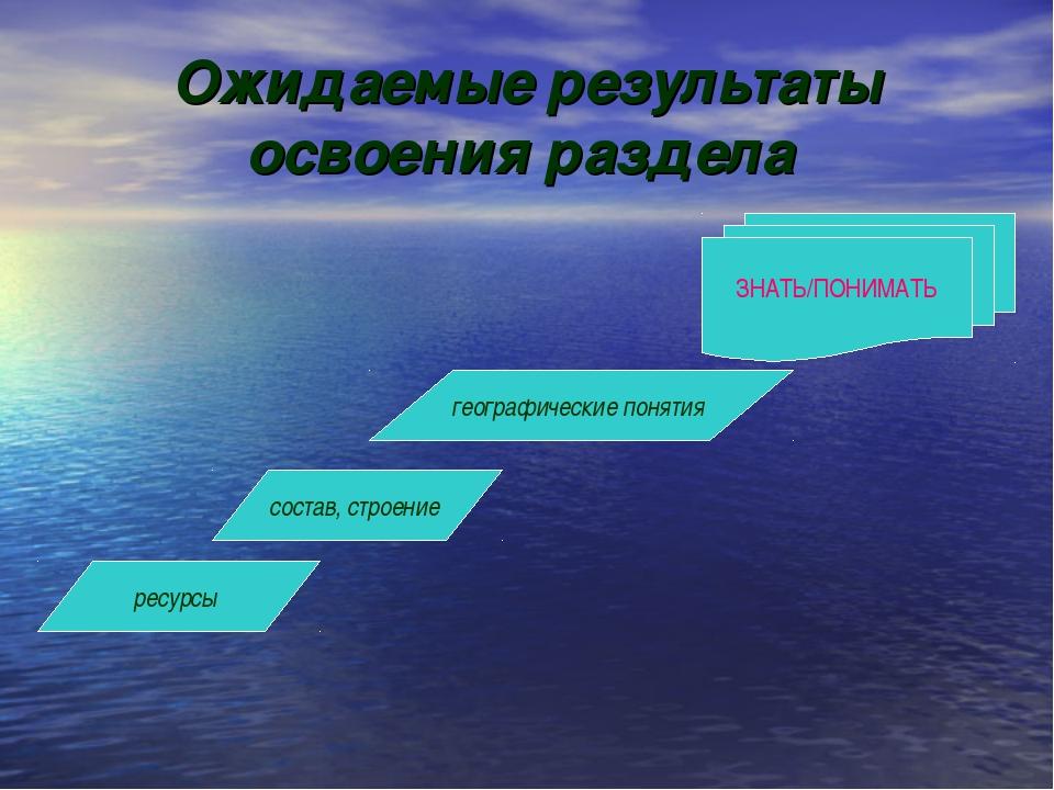 Ожидаемые результаты освоения раздела ЗНАТЬ/ПОНИМАТЬ географические понятия с...