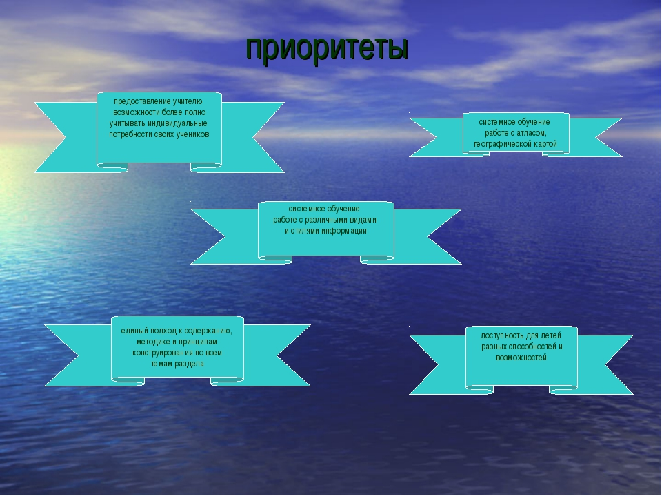 приоритеты системное обучение работе с различными видами и стилями информации...