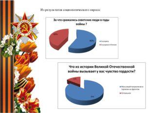Из результатов социологического опроса: