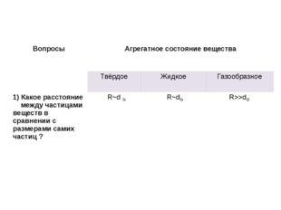 Вопросы Агрегатное состояние вещества Твёрдое Жидкое Газообразное 1) Какое р