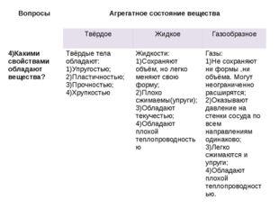 Вопросы Агрегатное состояние вещества Твёрдое Жидкое Газообразное 4)Какими св
