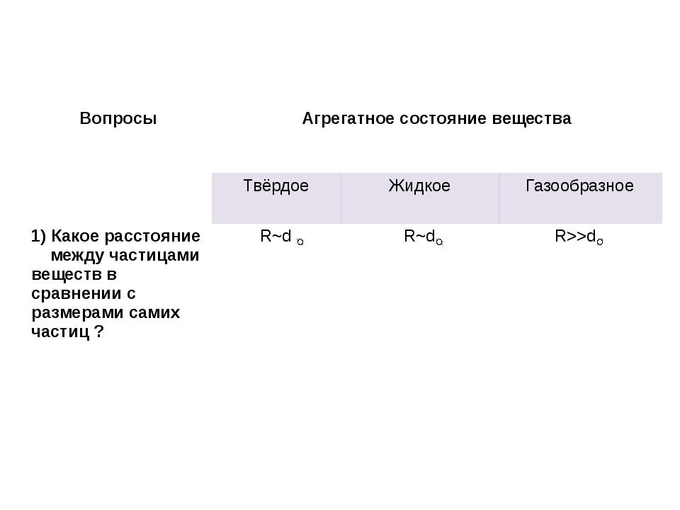 Вопросы Агрегатное состояние вещества Твёрдое Жидкое Газообразное 1) Какое р...