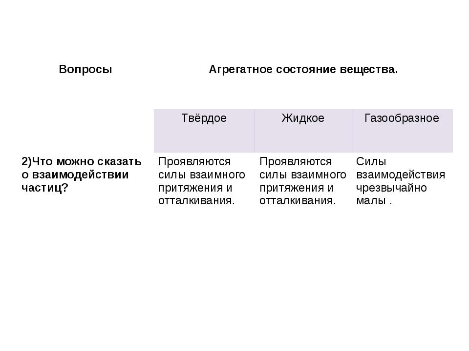 Вопросы Агрегатное состояние вещества. Твёрдое Жидкое Газообразное 2)Что можн...
