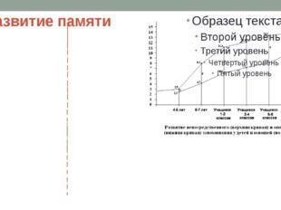 Развитие памяти Эта кривая, которую иногда условно называют параллелограммом