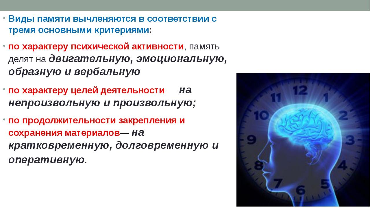 Виды памяти вычленяются в соответствии с тремя основными критериями: по хара...
