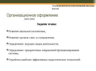 Организационное оформление Этапы развития воспитательной системы школы 2003-