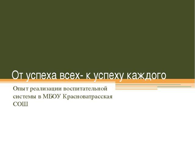 Успехи жителей «Страны детства» (2013-2014 уч.год) Школьная Федерация «Страна...