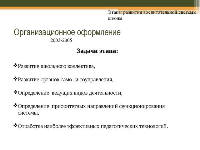 Организационное оформление Этапы развития воспитательной системы школы 2003-...