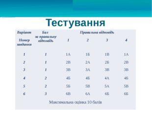 Тестування Варіант Бал за правильну відповідь Правильна відповідь Номерзавдан