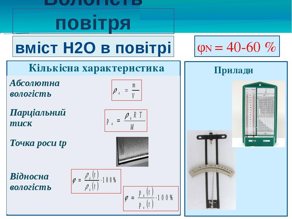 Вологість повітря Кількісна характеристика Прилади φN = 40-60 % вміст Н2О в п...