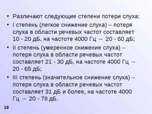 Различают следующие степени потери слуха: I степень (легкое снижение слуха) –