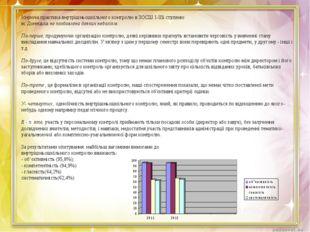 Існуюча практика внутрішньошкільного контролю в ЗОСШ І-ІІІі ступеню м. Донець