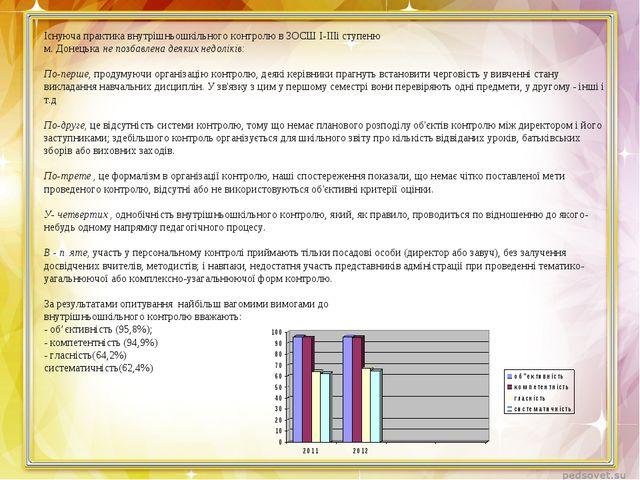 Існуюча практика внутрішньошкільного контролю в ЗОСШ І-ІІІі ступеню м. Донець...