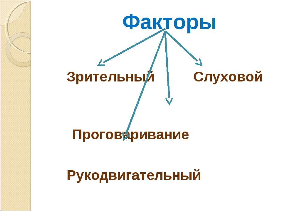 Факторы Зрительный Слуховой Проговаривание Рукодвигательный