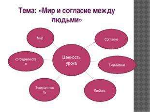 Тема: «Мир и согласие между людьми» Ценность урока Мир Согласие сотрудничеств