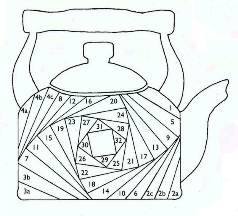 http://www.iris-folding.com/files/quicksiteimages/aug_07_free_pattern_tea_kettle.jpg