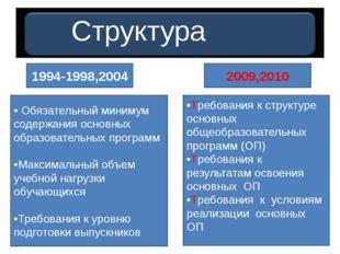 Структура стандарта 1994-1998,2004 2009,2010 • Обязательный минимум содержан