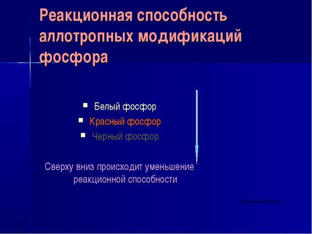 Реакционная способность аллотропных модификаций фосфора Белый фосфор Красный...
