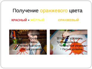 Получение оранжевого цвета КРАСНЫЙ + ЖЁЛТЫЙ ОРАНЖЕВЫЙ
