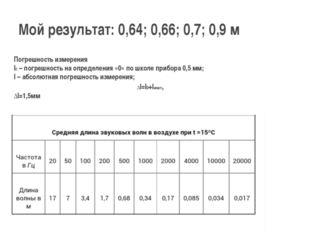 Мой результат: 0,64; 0,66; 0,7; 0,9 м Погрешность измерения l0 – погрешность