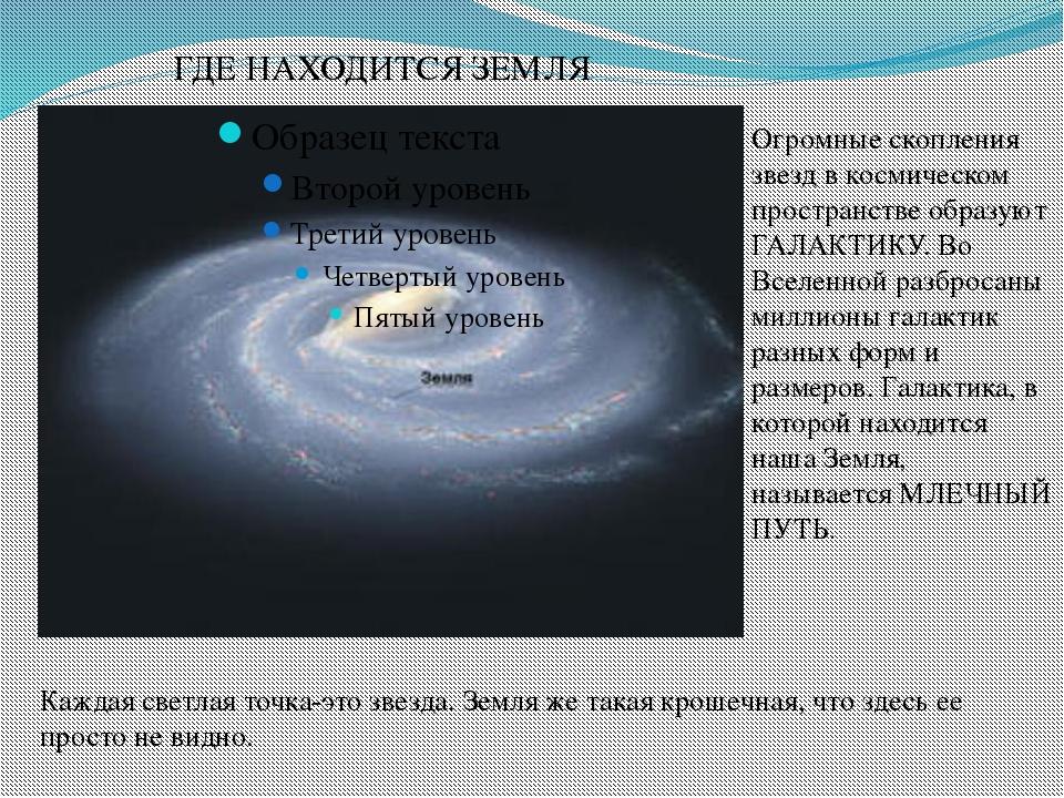 ГДЕ НАХОДИТСЯ ЗЕМЛЯ Огромные скопления звезд в космическом пространстве образ...