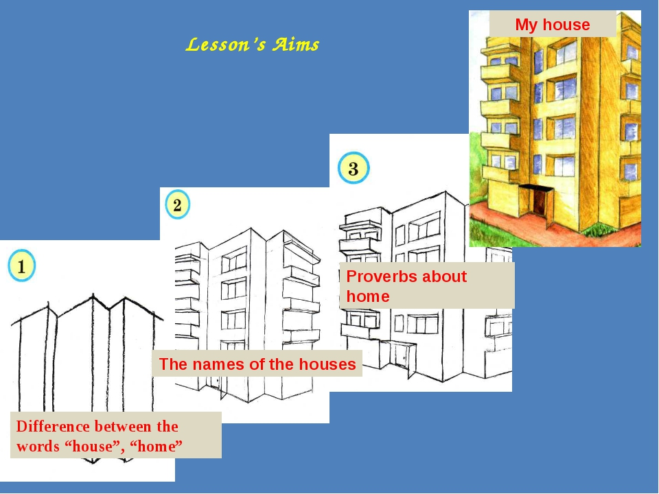 "Difference between the words ""house"", ""home"" Proverbs about home The names of..."