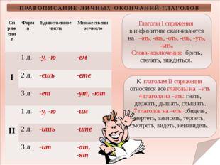 ПРАВОПИСАНИЕ ЛИЧНЫХ ОКОНЧАНИЙ ГЛАГОЛОВ Глаголы I спряжения в инфинитиве окан
