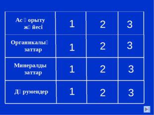 3 2 1 3 2 1 Органикалық заттар 3 2 1 Минералды заттар Дәрумендер 3 2 1 Ас қор