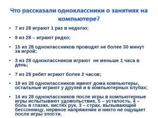 7 из 28 играют 1 раз в неделю; 9 из 28 – играют редко; 15 из 28 однокласснико