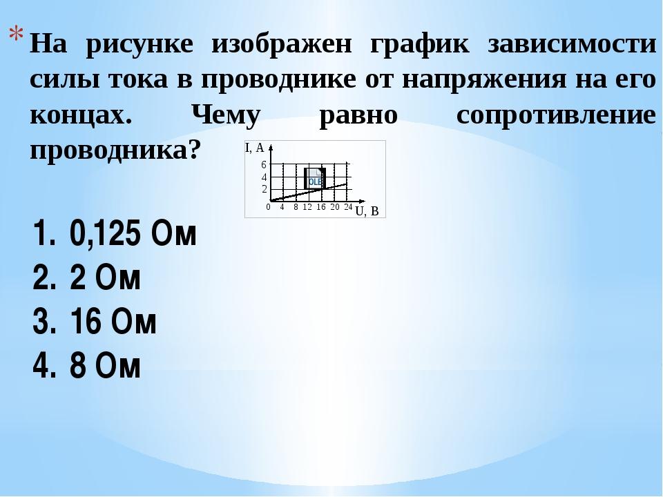 На рисунке изображен график зависимости силы тока в проводнике от напряжения...