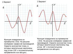 Функция определена на промежутке (-5;6). На рисунке изображен график её произ