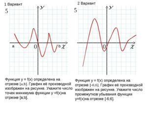 Функция у = f(х) определена на отрезке [a;b]. График её производной изображен