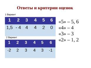1 Вариант 2 Вариант «5» – 5, 6 «4» – 4 «3» – 3 «2» – 1, 2 Ответы и критерии о