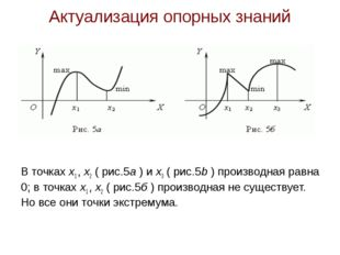 В точкахx1,x2( рис.5a) иx3( рис.5b) производная равна 0; в точкахx1