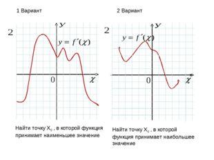 Найти точку Х0 , в которой функция принимает наименьшее значение Найти точку