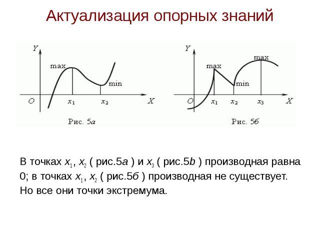 В точкахx1,x2( рис.5a) иx3( рис.5b) производная равна 0; в точкахx1...